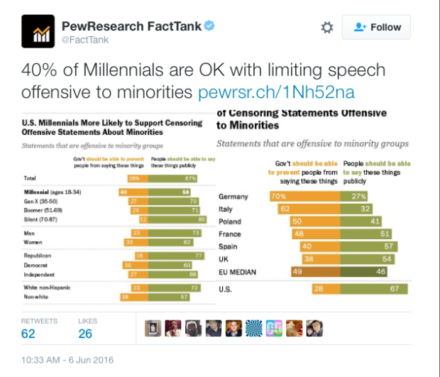 Social Justice Free Speech