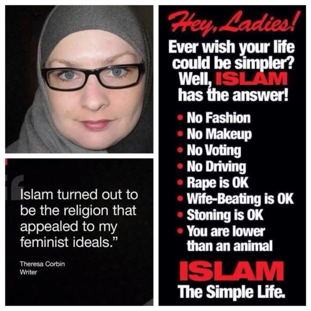 Islamophia Women