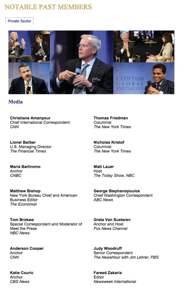 Clinton Foundation Members